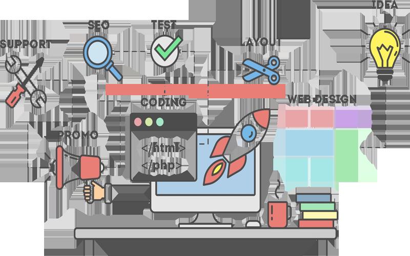 WebSite-Developement