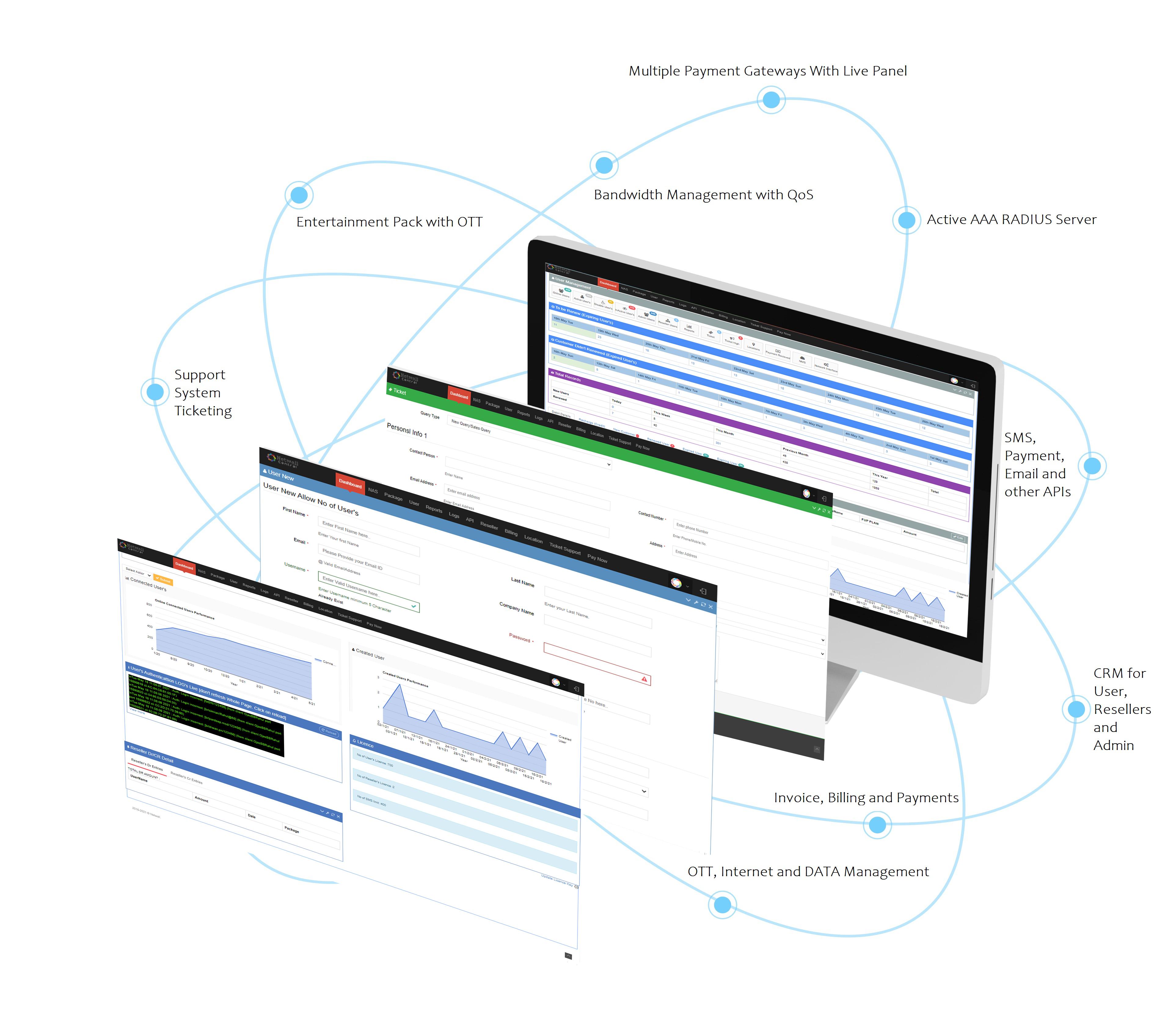 bandwidth-management-AAA-Radius-ISP-billing-Software